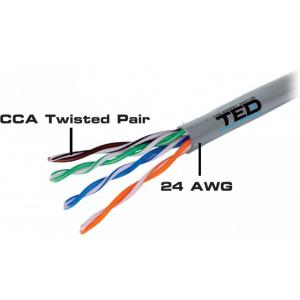 Ted Cablu UTP Cat.5 CCA Electric Olanda