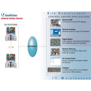 GeoVision Software de management si control integrat GV-CTRLC